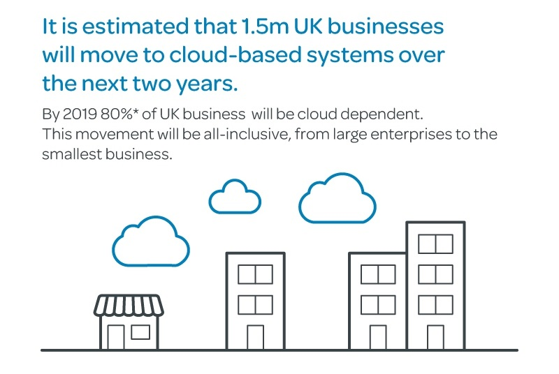TalkTalk_Business_Infographic_Are_your_customers_ready_to_transition_to_the_cloud